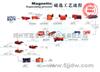 磁鐵礦選礦設備專業典范設備制造商