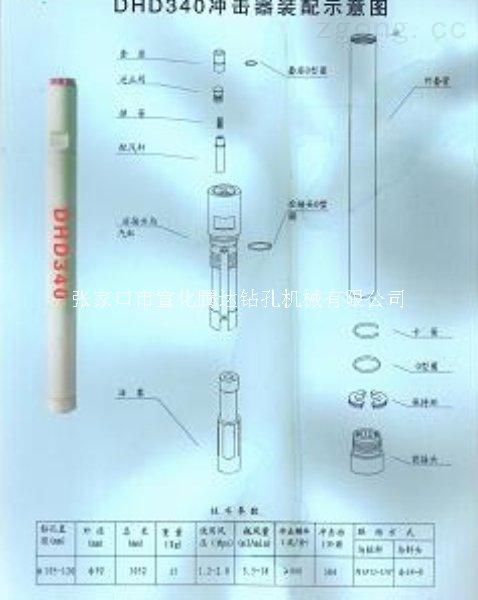 潜孔冲击器DHD340A冲击器型号