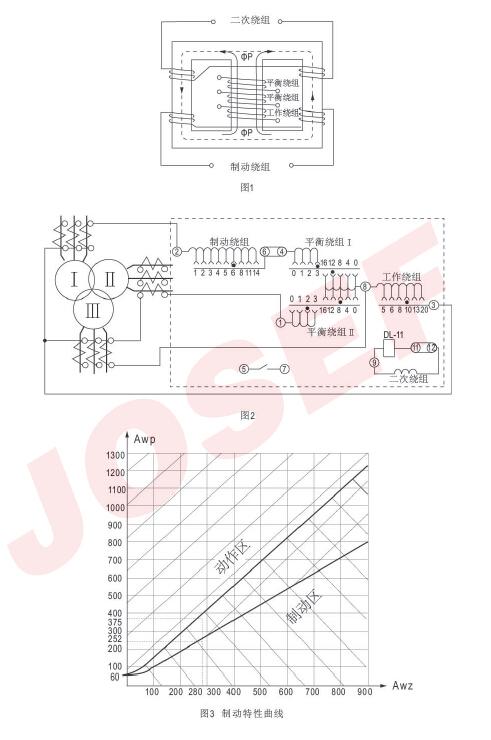 10,介质强度:继电器的电路对外露非带电金属部分